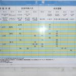 JR前橋駅前のバス運行時刻表(周辺)